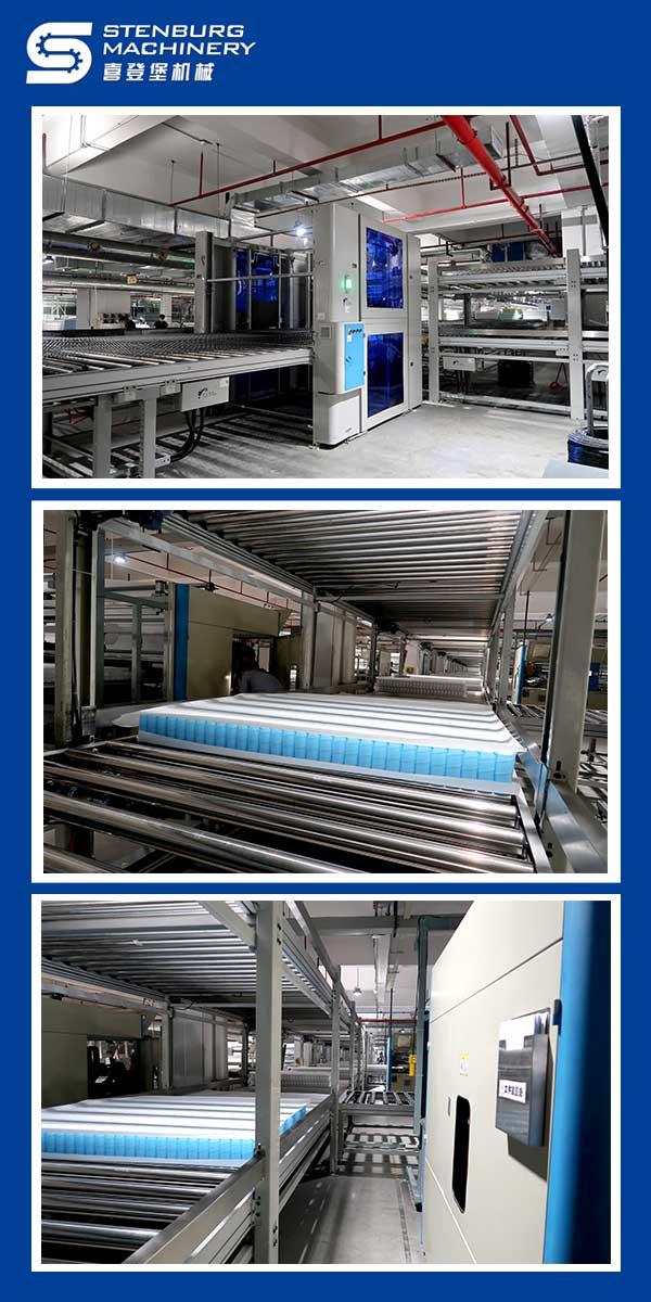 Plan de conception complète de la ligne de production de matelas 3